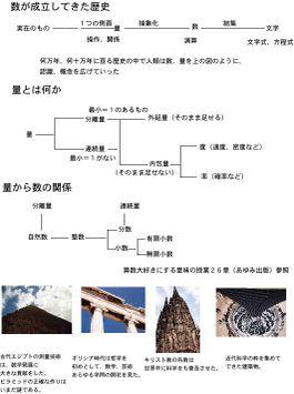 Block_image1_333